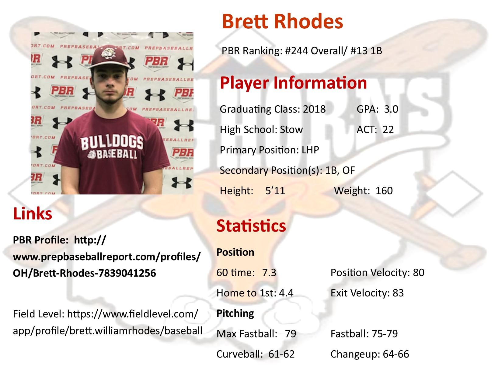 Brett Rhodes