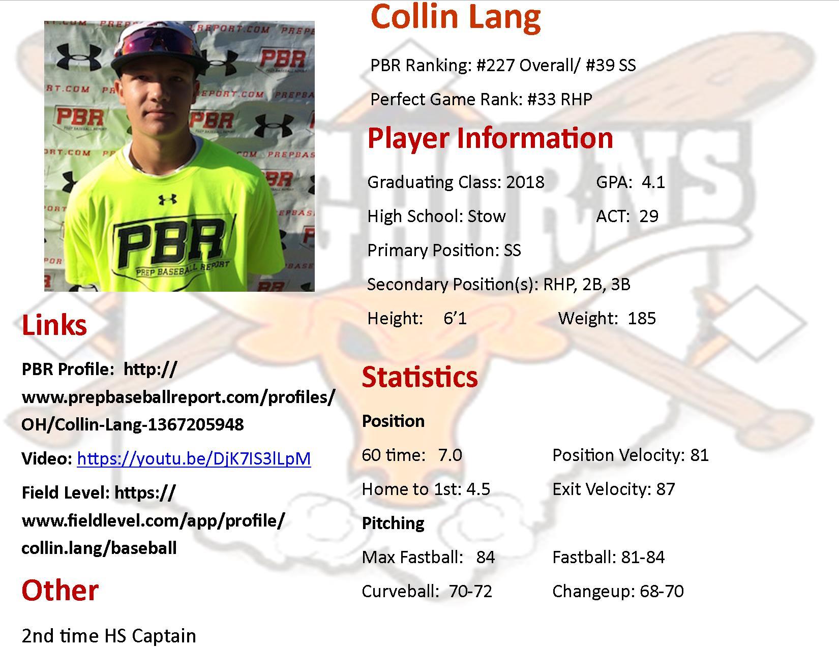 Collin Lang