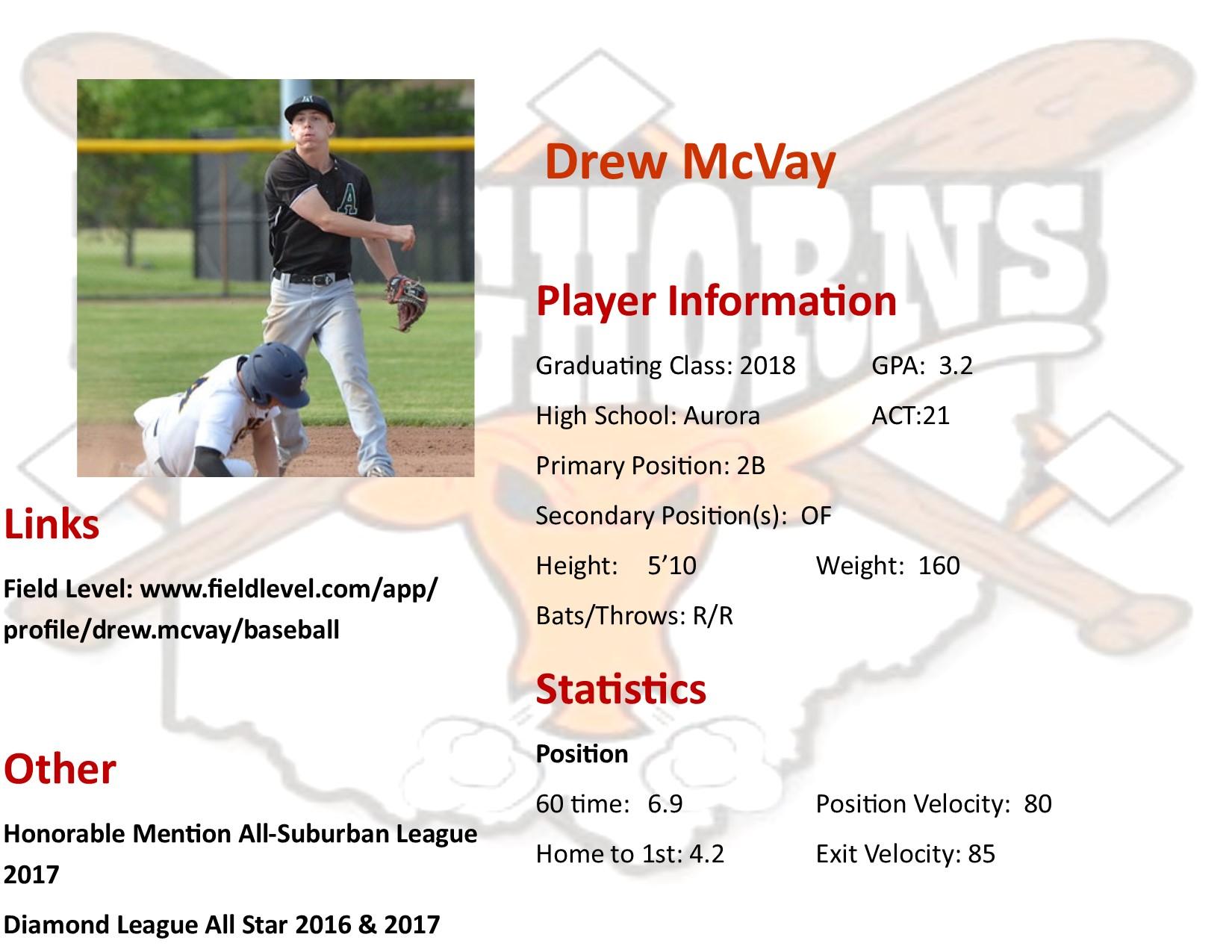 Drew McVay