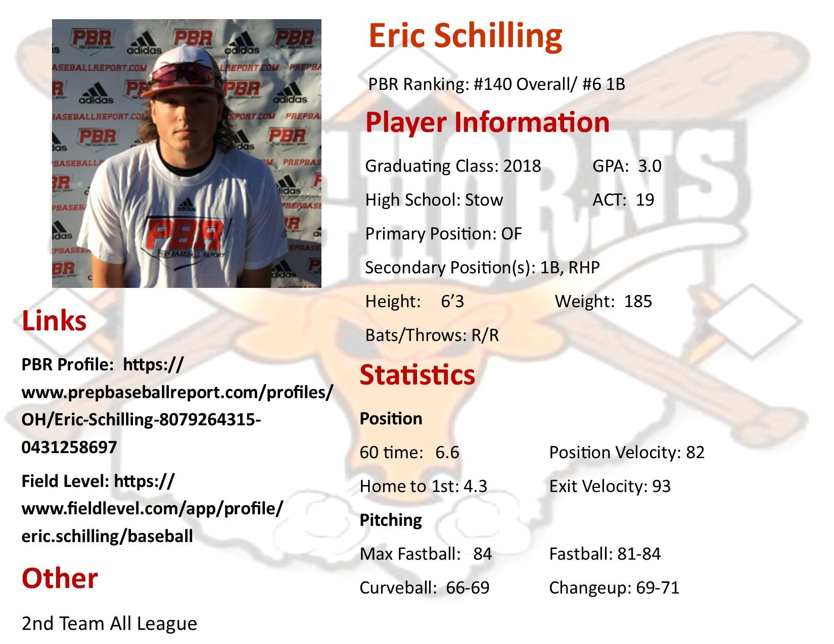 Eric Schilling