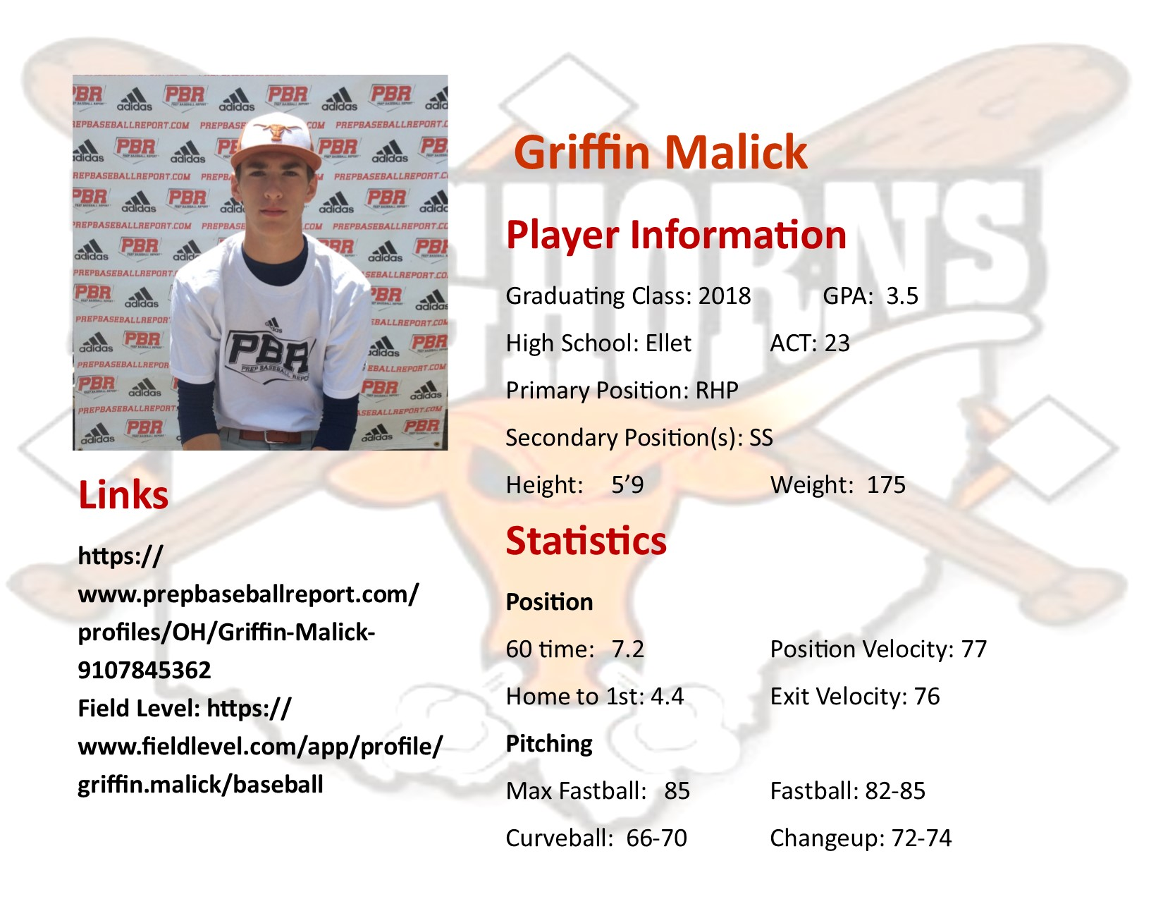 Griffin Malick