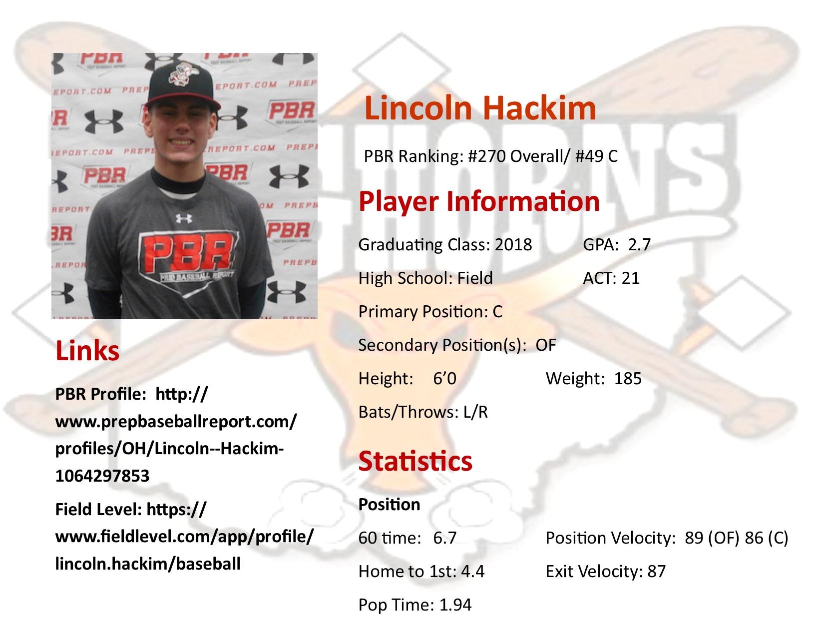 Lincoln Hackim