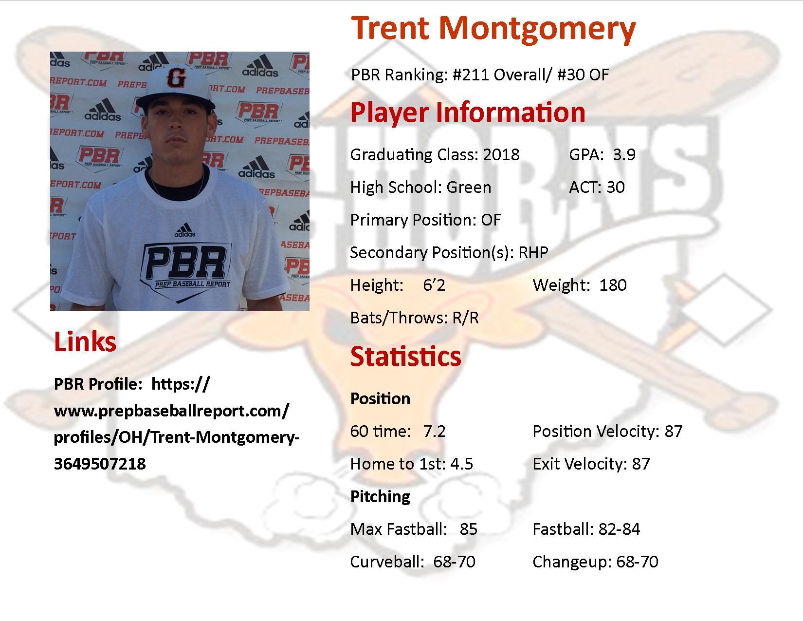 Trent Montgomery